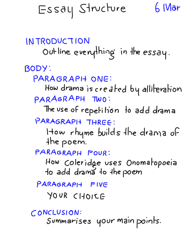essay structure for year 7